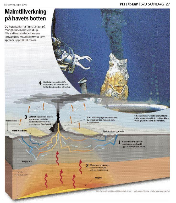 Malmtillverkning Havets botten! Svenska Dagbladet. #nyhetsgrafik #infografik