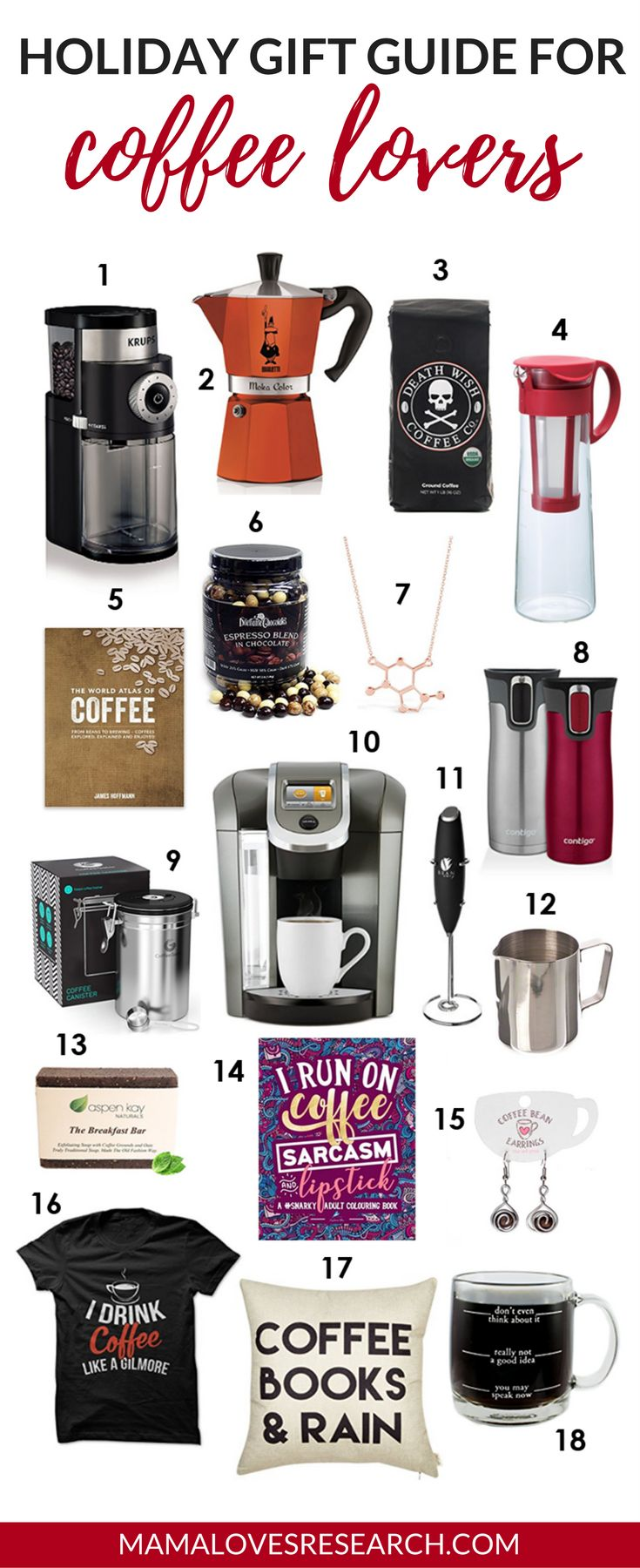 Holiday Gift Guide for Coffee Lovers - Mama Loves Research