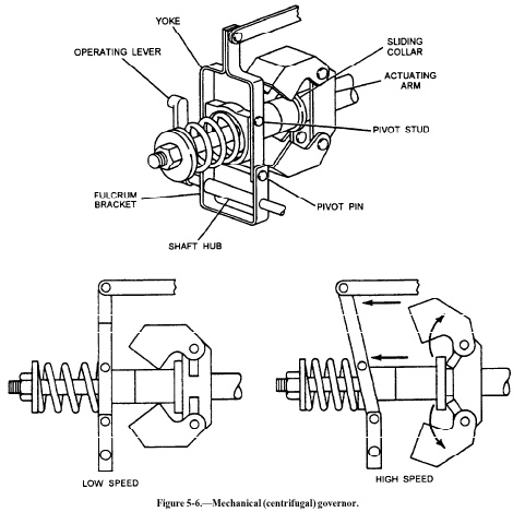 Perkins Fuel Injector Pump Diagram. Perkins. Find Image About ...