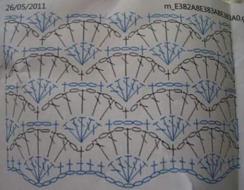 Gráficos crochet
