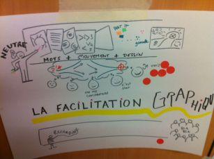 Facilitation graphique en dessin