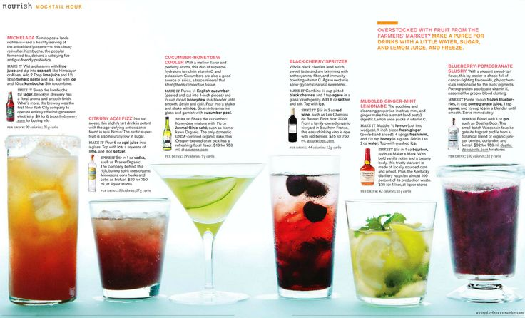 Cocktail Hour, Low Calorie Drinks  From Whole Living July / August 2011  (Need to see it bigger? Click Here): Low Calories Cocktails, Cocktails Hour, The Holidays, Weights Loss Videos, Auguste 2011, Low Calories Drinks, Low Calorie Drinks, Healthy Drinks, Cal Cocktails