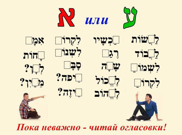 Буквы АЛЕФ и АИН. Как их читать? Друзья мои, пока не забыла, изложу тут свою идею. Она, конечно, только для самых маленьких, только начавших изучать иврит, но, именно для них, эта мысль, надеюсь, будет полезной. Дело в том, что буквы 'א и 'ע не имеют звучания. https://www.facebook.com/kerenparulpan/photos/a.659604544135109.1073741831.659563920805838/938490422913185/?type=3&theater