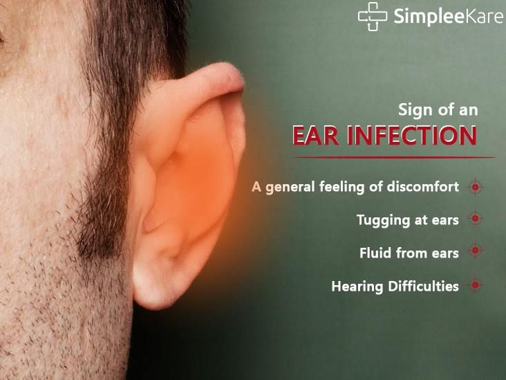 Ear Infections Are Very Common Particularly In Children It Can Affect The Ear Canal Or The Middle Ear Knowitnow Fluid In Ears Health Check Health Tech