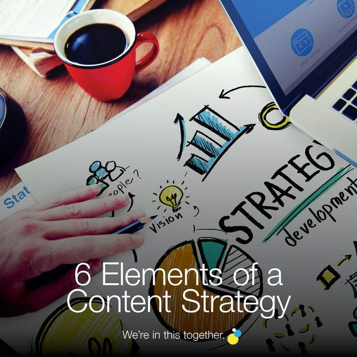 6 Elements of a Content Strategy Blogs | teamofcreatives