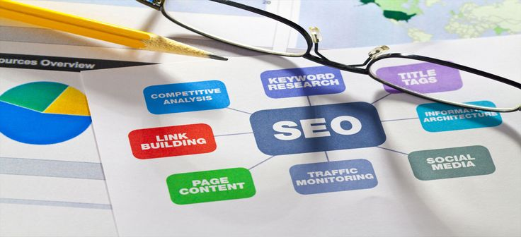 Are you looking for #resultdriven SEO Company in Jaipur, then come to wibman creations where we offers quality based #promotionservices.