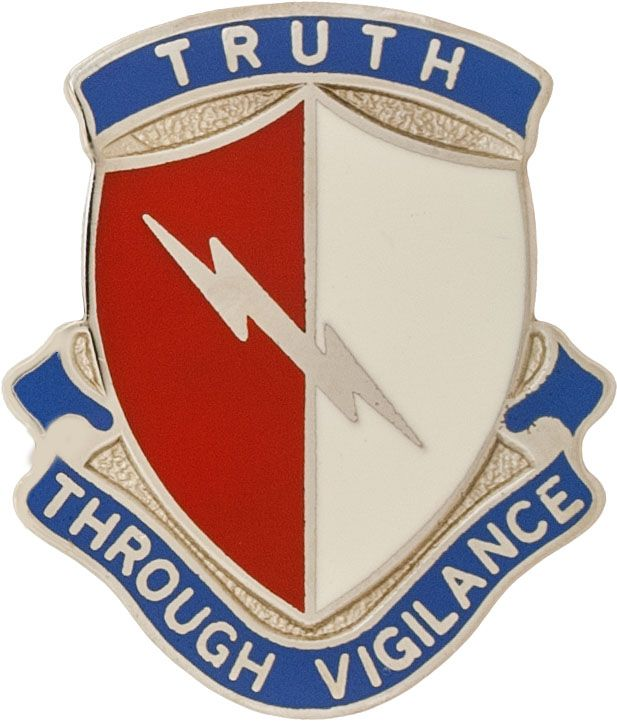 142nd Battlefield Surveillance Brigade