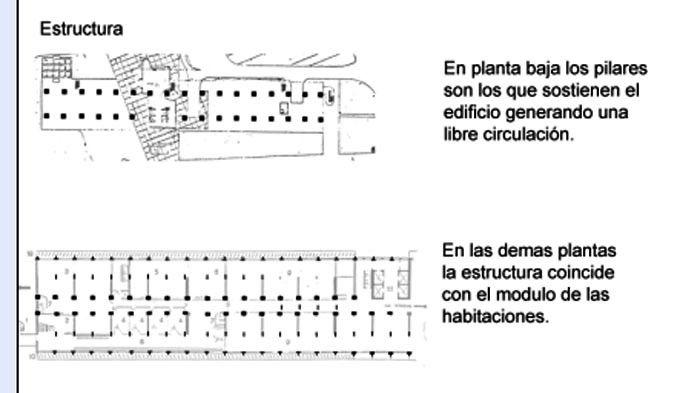 Descripción de estructura