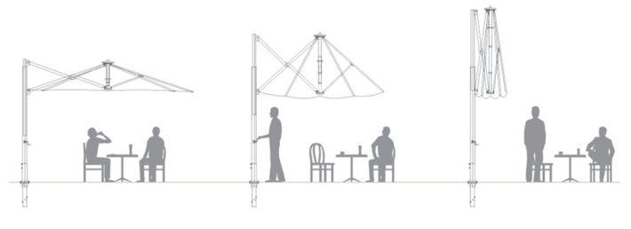 Freiarmschirme / Freiarm Sonnenschirm rechteckig Uhlmann