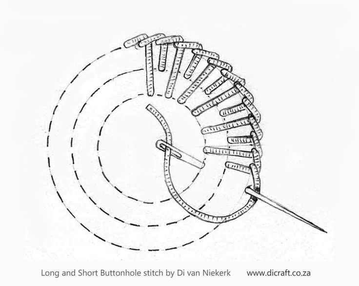 best 25  circle shape ideas on pinterest