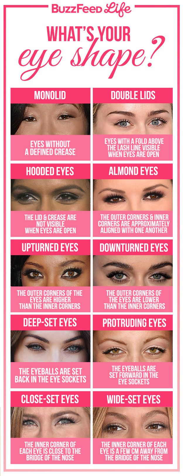 Figure out which eye shape you have, so you can learn more about different shading techniques that work best for you. | 19 Useful Tips For People Who Struggle With Eyeshadow: