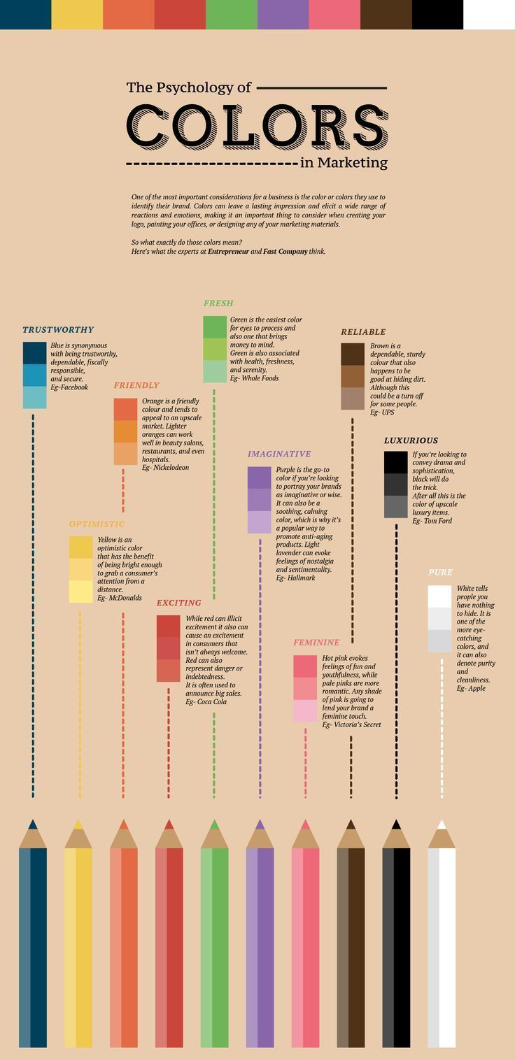 The psychology of color means that different colors have different effects on you – and your business audience! This makes color a vital factor in your branding. Color plays a huge role in your audience's perception of your company, as well as their remembering you! Pin this infographic to remind you how to use color in your branding.