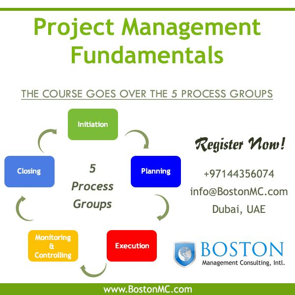 Project Management Fundamentals Training Course In Dubai Project