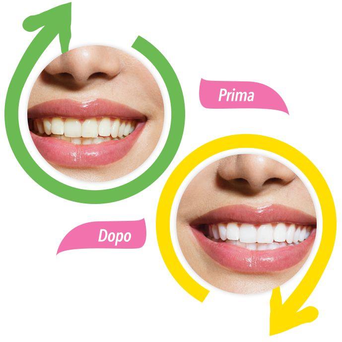 PRIMA E DOPO BioWhite® è il primo prodotto naturale a base di Carbone BioAttivo in grado di eliminare tutte le macchie e le imperfezioni dei denti.  BioWhite® promette e mantiene: 14 toni di bianco in più sul tuo sorriso, per tornare finalmente a SORRIDERE SENZA PREOCCUPAZIONI.
