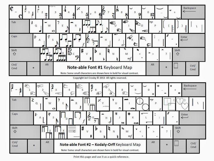 Music Notes Keyboard Symbols