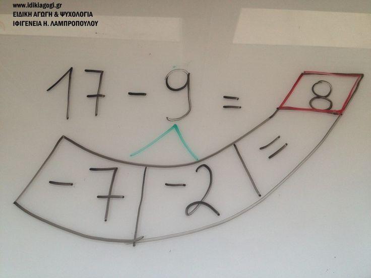 Σχεδιάσαμε δύο γυάλες με τόσα ψάρια η καθεμία όσα λέει η πρόσθεση δηλαδή εδώ 9 + 6 (εικ 1α)Τα 9 ψάρια της μία γ
