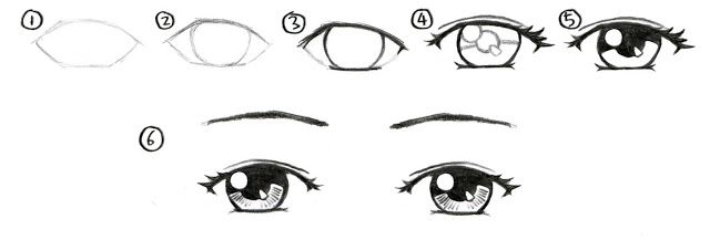 Draw An Eye Step By Step Eye Shape That You Want And