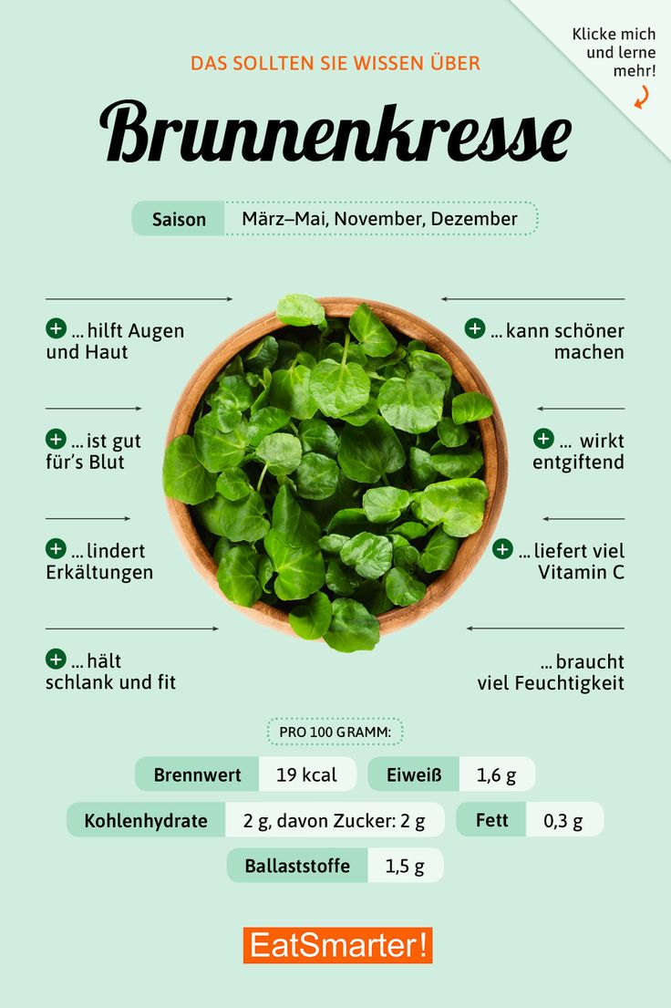 Brunnenkresse – EAT SMARTER
