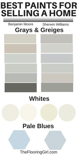 Best Paint Colors For Selling A Home. Neutral Paint Shades. #best #neutral # Paint #shades #colors #selling #home #house