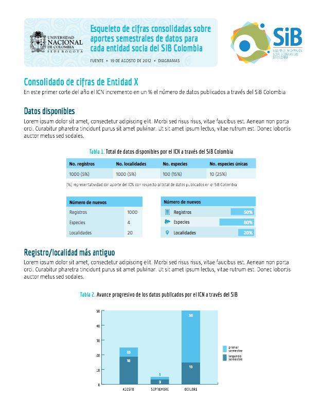 Reporte de cifras consolidadas para los socios del SiB