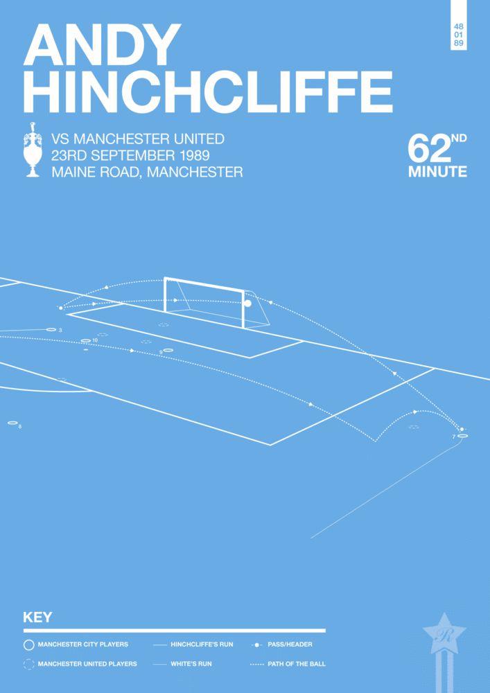 Minimalist Manchester Derby Moments