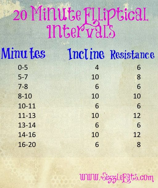 20 Minute Elliptical Interval Workout    Great way to get warmed up before a circuit!