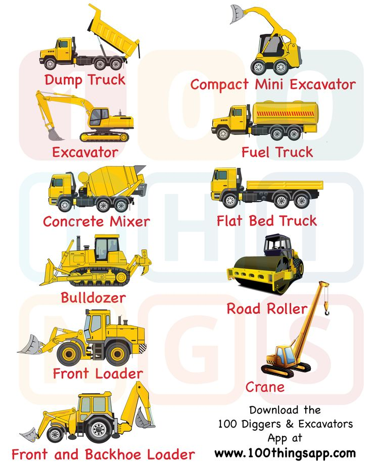Legend & cheat sheet of trucks, vehicles & heavy equipment used at construction sites.  Types of construction trucks.