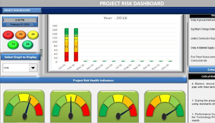 Risk Management Powerpoint Template  Risk Management Management