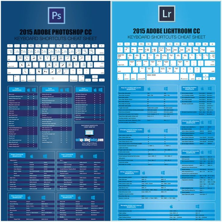 This is the ultimate Lightroom and Photoshop keyboard shortcut list that will allow you to know all of the shortcut keys for Adobe editing software!