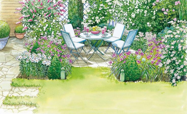 Wer seinen Garten richtig genießen will, der braucht einen gemütlichen, vor fremden Blicken geschützen Sitzplatz und eine schöne Kulisse aus duftenden und blühenden Pflanzen. (Pflanzplan als PDF zum Herunterladen und Ausdrucken)