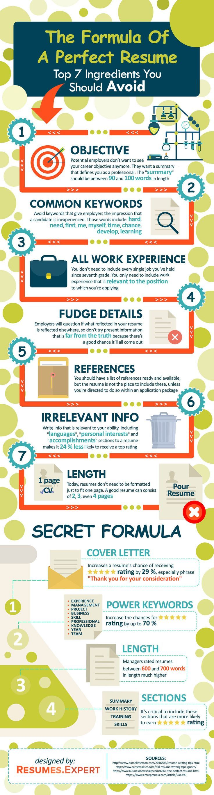 The Formula of a Perfect Resume #Infographic #Career #Resume // Career Advice Ideas