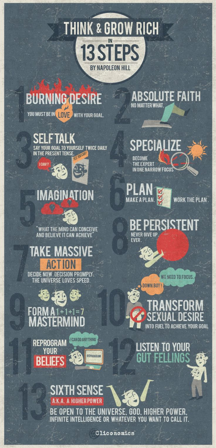 """Great info graph that condenses Napoleon Hill's """"Think and Grow Rich"""" down to it's 13 essential points to help you succeed!"""