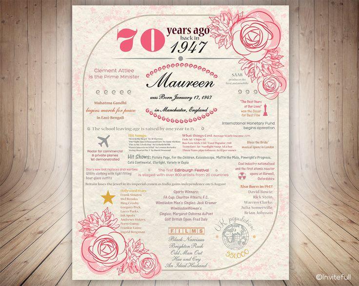 70. Geburtstag-Poster-UK personalisierte 70. von invitefull auf Etsy