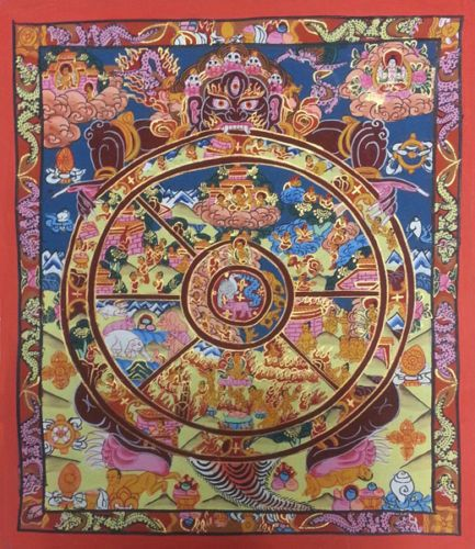 43 Best Images About Cultura Kalachakra Mandala On