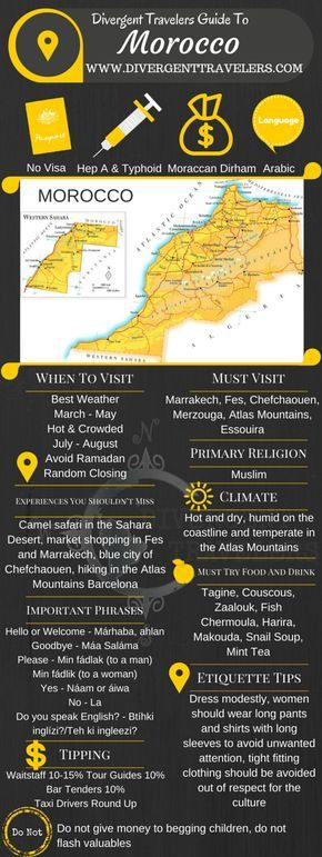 Divergent Travelers Travel Guide, With Tips And Hints To Morocco . This is your ultimate travel cheat sheet to Morocco. Click to see our full Morocco Travel Guide from the Divergent Travelers Adventure Travel Blog and also read about all of the different adventures you can have in Morocco at http://www.divergenttravelers.com/destinations/morocco/