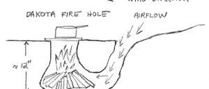 How to build a Dakota Fire Hole and the advantages over other methods of fire building.