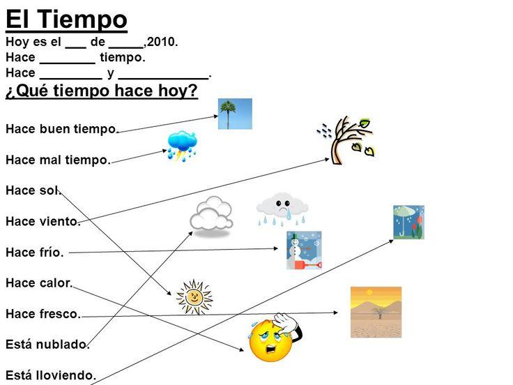 60 best images about tiempo on pinterest spanish het - El tiempo les borges blanques ...