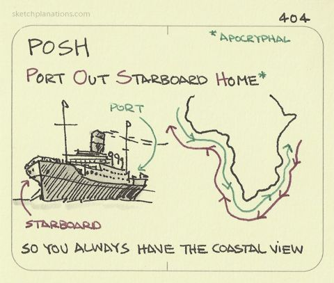 POSH: Port Out Starboard Home (apocryphal)Sadly it turns out that there is not reliable evidence for this derivation of the word POSH, The story went that if you were travelling by boat from Western Europe to India and the Far East by boat back in the day  were on the Port side so you got a great view of the coast all the way around Africa. And on the way back on the Starboard site to enjoy the view once more.  POSH as a synonym for rich. the story was apocryphal, but it's nice nonetheless.