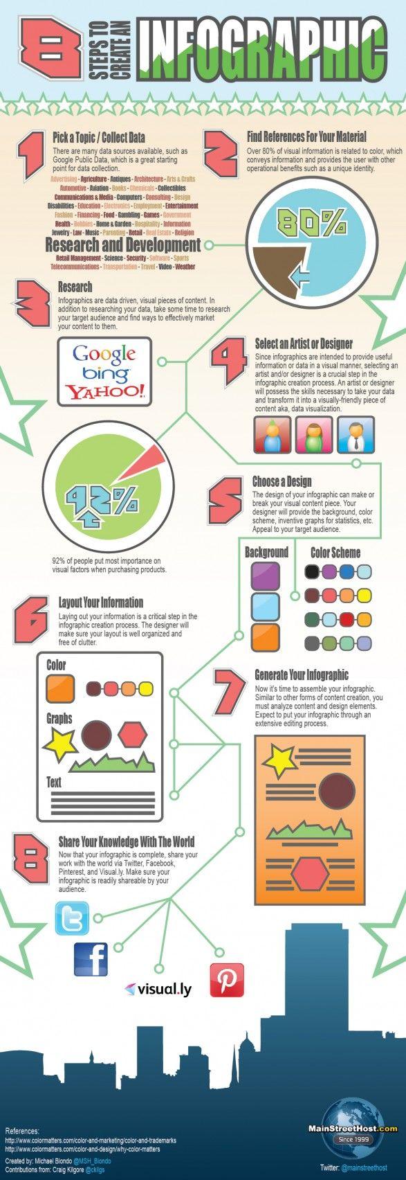 8 Steps to Create an Infographic  #Infographic #Graphics  www.raysorsedgemarketing.wordpress.com