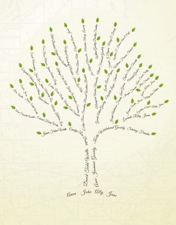 ****ORDER DEADLINE FOR CHRISTMAS DELIVERY IS DECEMBER 17th*****  Beautiful Custom Family Tree. Every tree is unique and different. You will love having this keepsake in your home. Each name is shaped into a branch and each leaf lists their birthplace or birth year.  The tree pictured is a Generational Tree. I can also make a Descendant Tree. Whats the difference you ask? Here ya go:  A generational tree starts with children as the hill, parents as the trunk, and then grandparents, great…