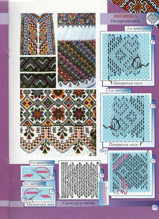 Низинка: Ukrainian Embroidery