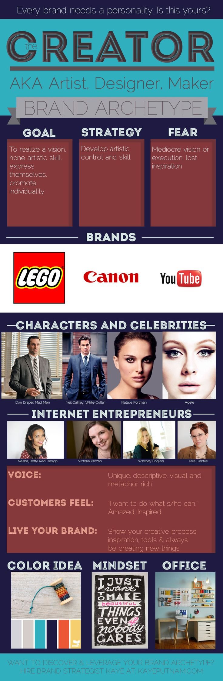 My BRANDALITY (brand personality) archetype is the creator. Find out yours >> http://kayeputnam.com/brandality-quiz/