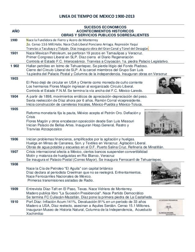 LINEA DE TIEMPO DE MEXICO 1900-2013AÑOSUCESOS ECONOMICOSACONTECIMIENTOS HISTORICOSOBRAS Y SERVICIOS PUBLICOS SOBRESALIENTE...