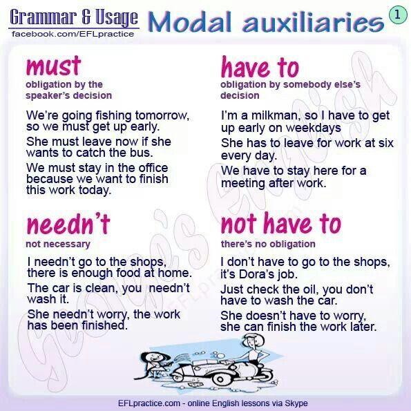 #modal #verbs.