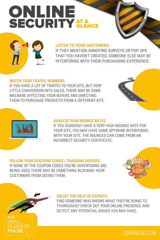 34 best business images on pinterest info graphics inbound online security at a glance keep your customers secure small business pulse cmspulse fandeluxe Gallery