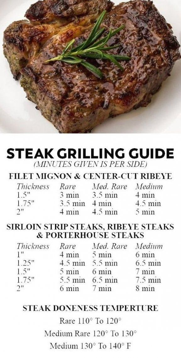 Easy Tips For Grilling Steak How To Grill Steak At Home Grilled Steak Recipes Steak Marinade R Grilled Steak Recipes Steak Grilling Times Grilling Recipes