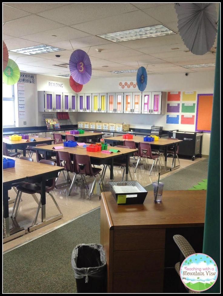 690 Best Images About Classroom Decorations Themes And Bulletin Boards For Intermediate Grades
