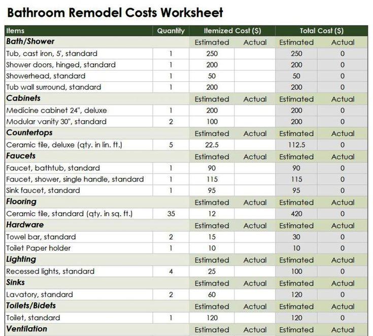 Bathroom Remodel Costs Estimator
