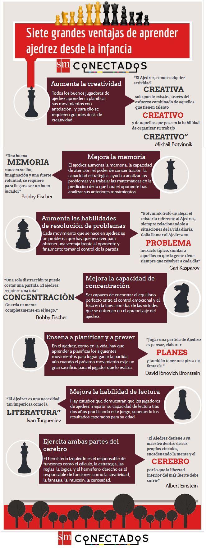 Infografía con las ventajas del ajedrez en los niños, recuerda que puede mejorar…