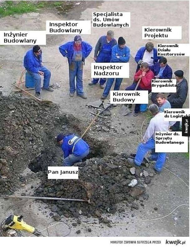 Budowanie w Polsce